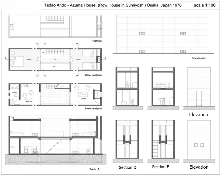 Row House plan by Tadao Ando