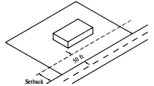 setback law of architecture