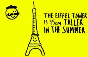 Effect of temperature on eiffel tower